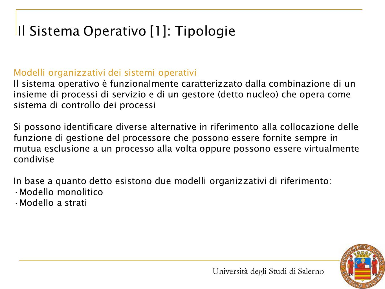 Il Sistema Operativo [1]: Tipologie